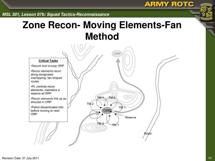 Zone Recon- Moving Elements-Fan Method