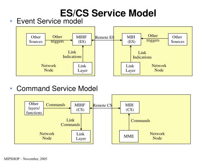 ES/CS Service Model