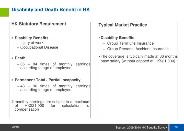 HK Statutory Requirement