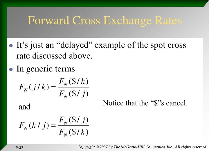 Forward Cross Exchange Rates