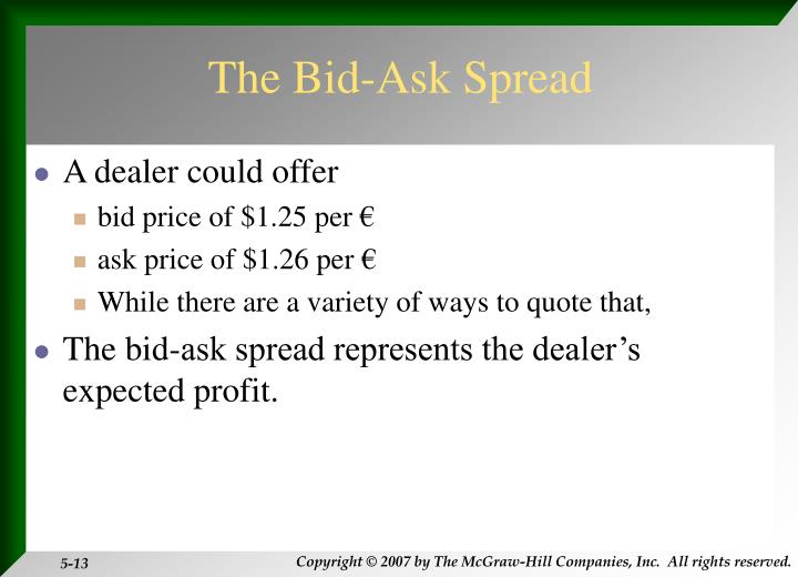 The Bid-Ask Spread