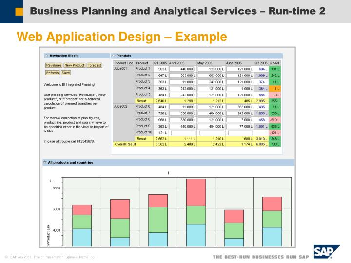 Business Planning and Analytical Services – Run-time 2