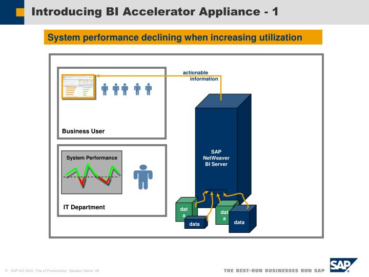 Introducing BI Accelerator Appliance - 1