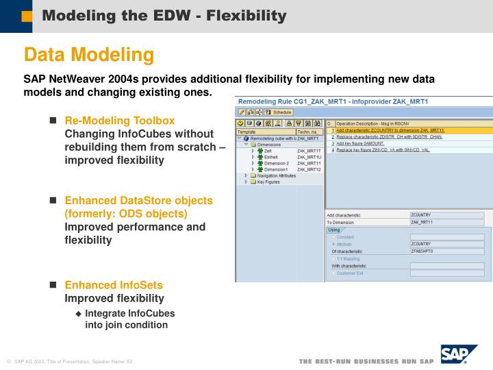 Modeling the EDW - Flexibility