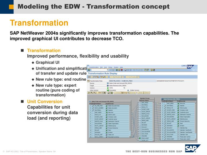 Modeling the EDW - Transformation concept