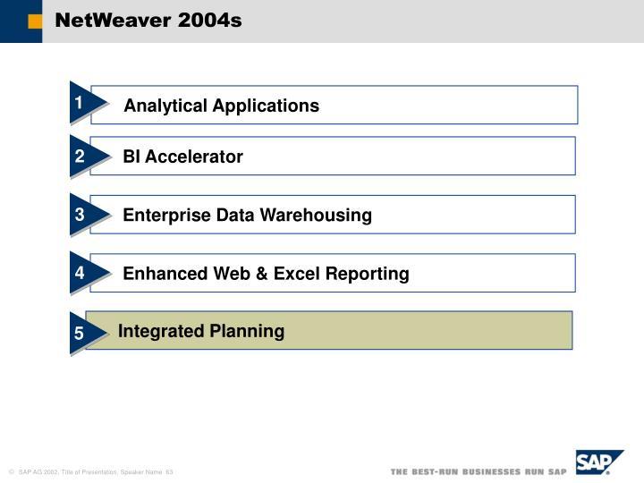 NetWeaver 2004s