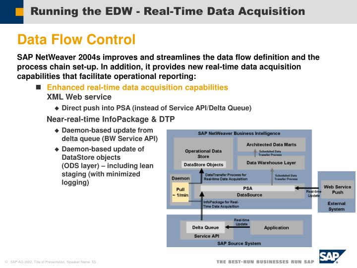 Running the EDW - Real-Time Data Acquisition