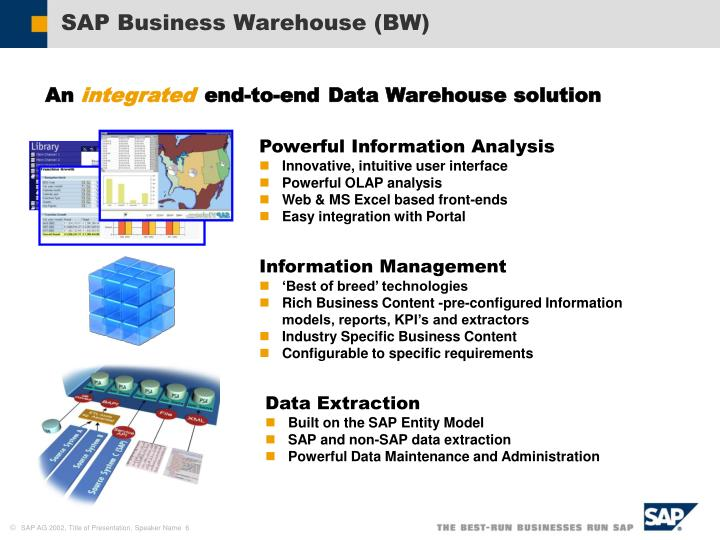 SAP Business Warehouse (BW)