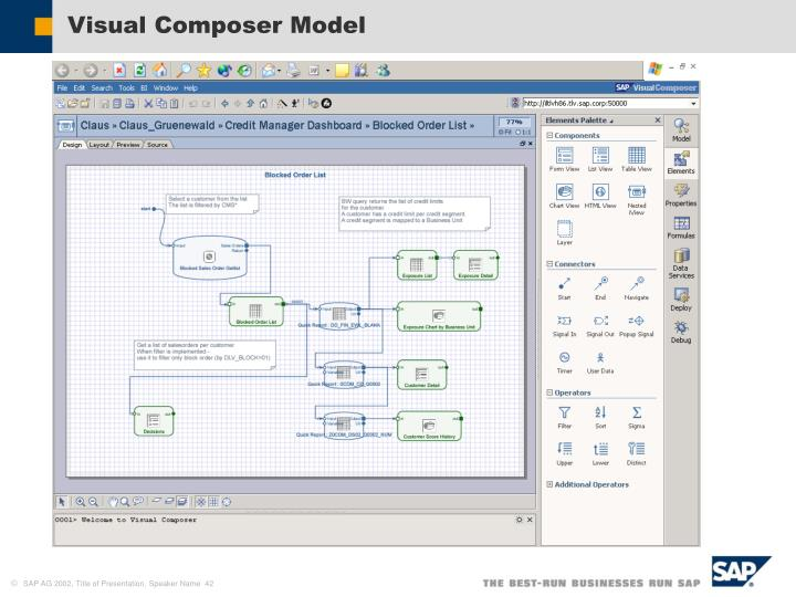 Visual Composer Model