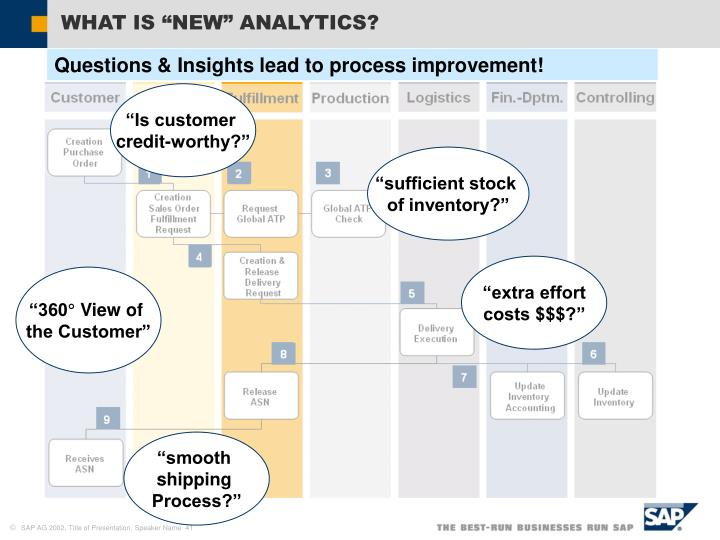 "WHAT IS ""NEW"" ANALYTICS?"