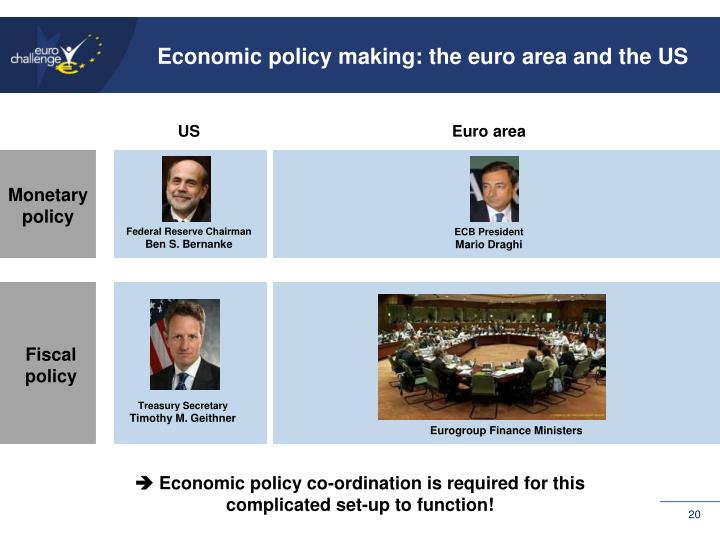 Economic policy making: the euro area and the US
