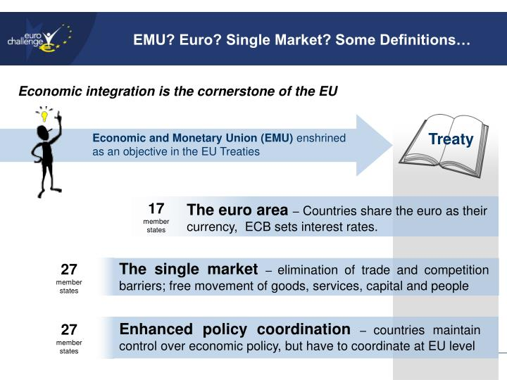 EMU? Euro? Single Market? Some Definitions…