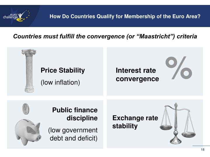 How Do Countries Qualify for Membership of the Euro Area?