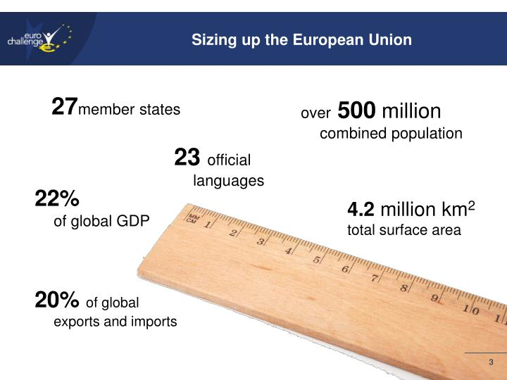 Sizing up the european union