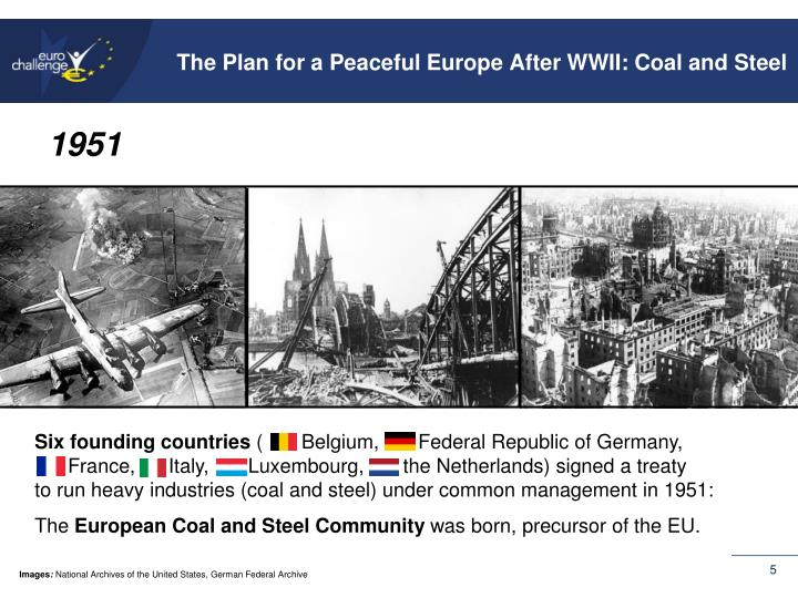 The Plan for a Peaceful Europe After WWII: Coal and Steel