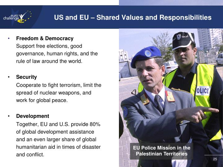 US and EU – Shared Values and Responsibilities