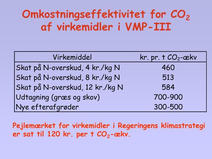 Omkostningseffektivitet for CO