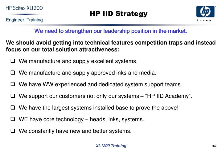 HP IID Strategy