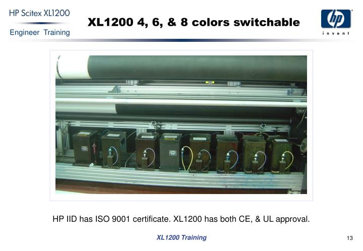 XL1200 4, 6, & 8 colors switchable