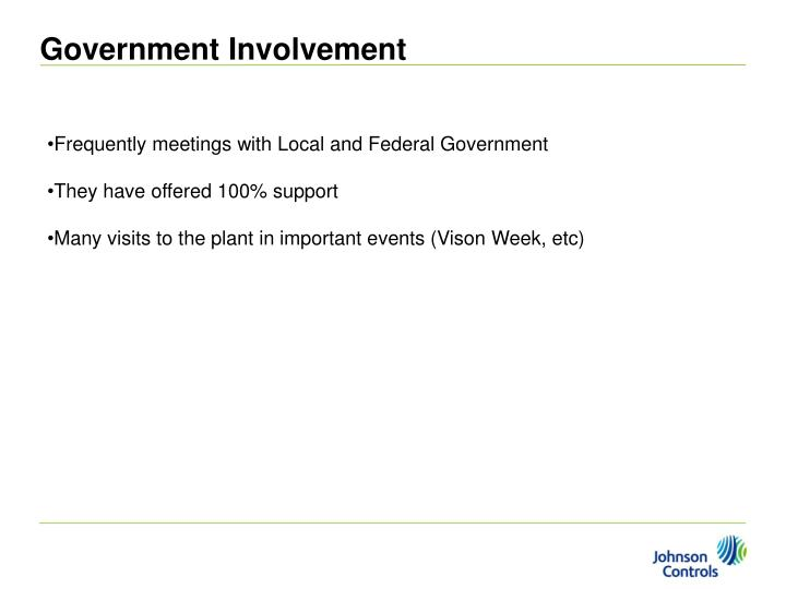 Government Involvement