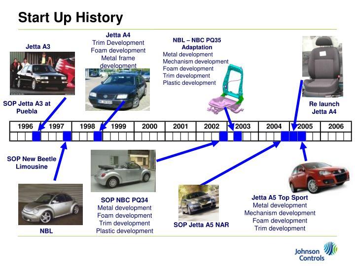 Start Up History