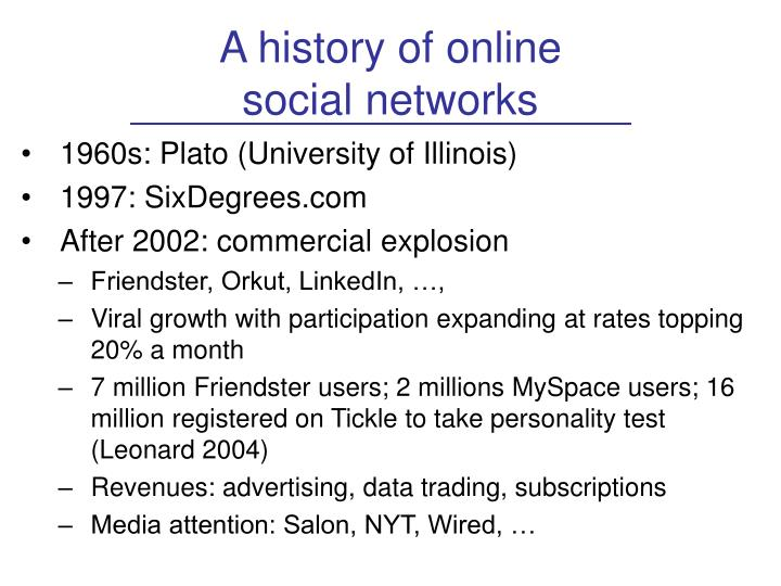 A history of online