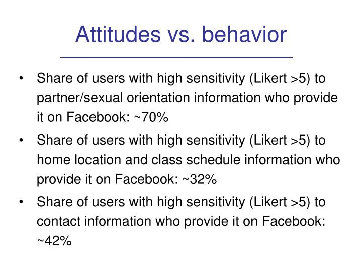 Attitudes vs. behavior