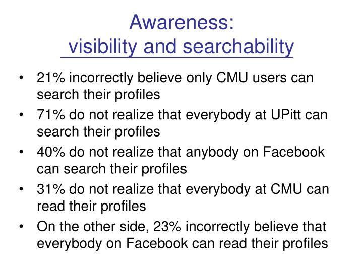Awareness: