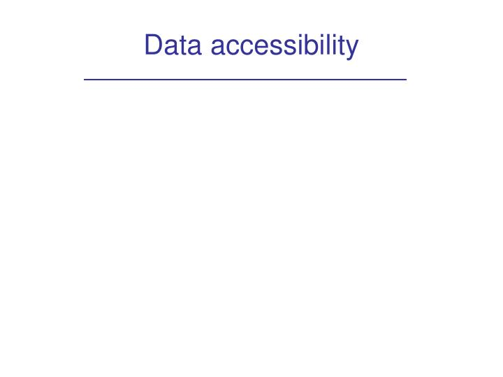 Data accessibility