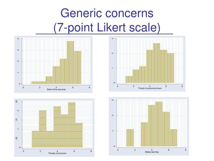 Generic concerns