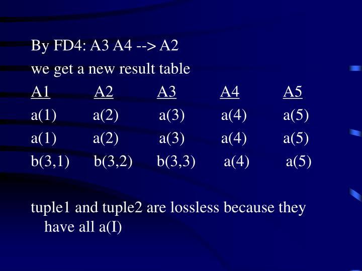 By FD4: A3 A4 --> A2
