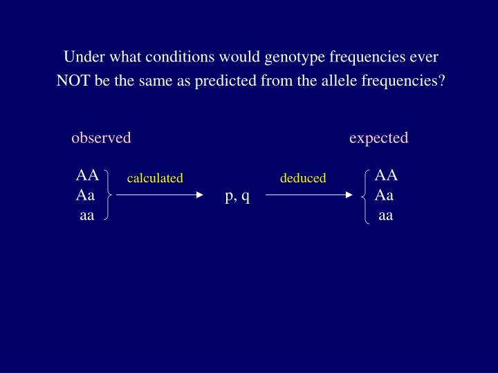 Under what conditions would genotype frequencies ever NOT be the same as predicted from the allele frequencies?