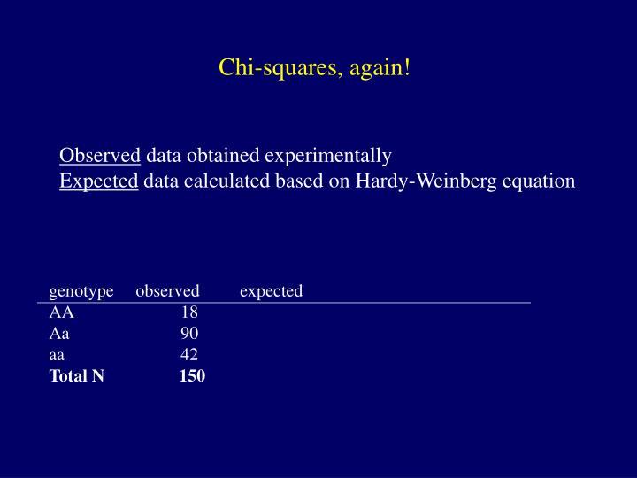 Chi-squares, again!