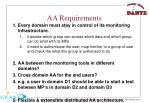 aa requirements1