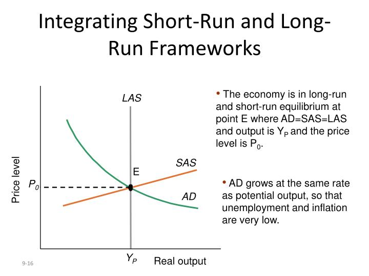 Integrating Short-Run and Long-Run Frameworks