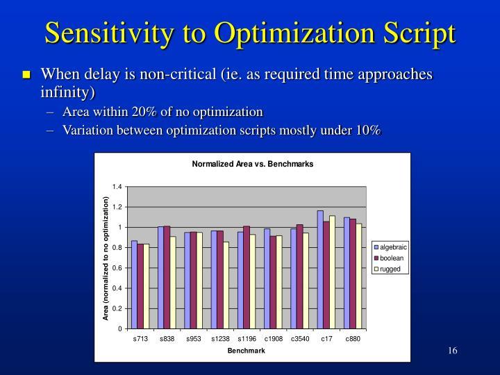 Sensitivity to Optimization Script