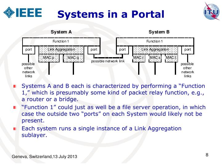 Systems in a Portal