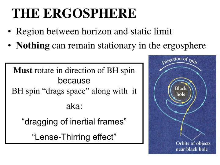 THE ERGOSPHERE