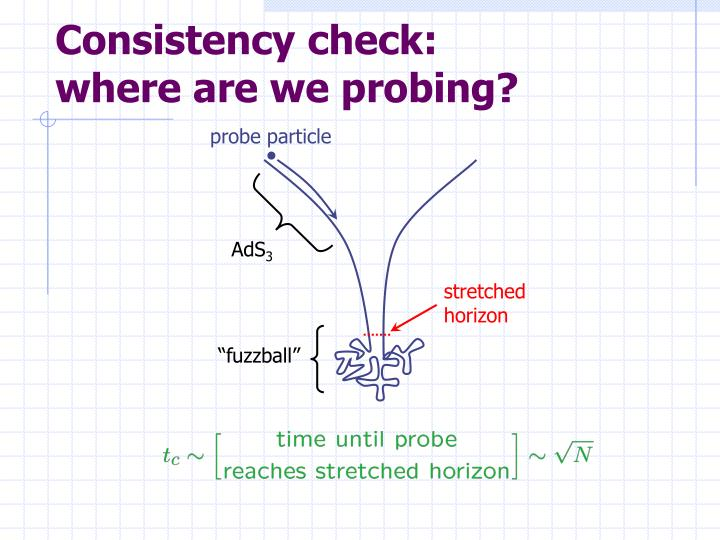probe particle