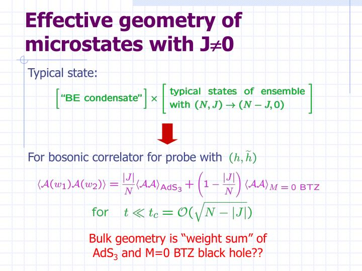 Effective geometry of microstates with J