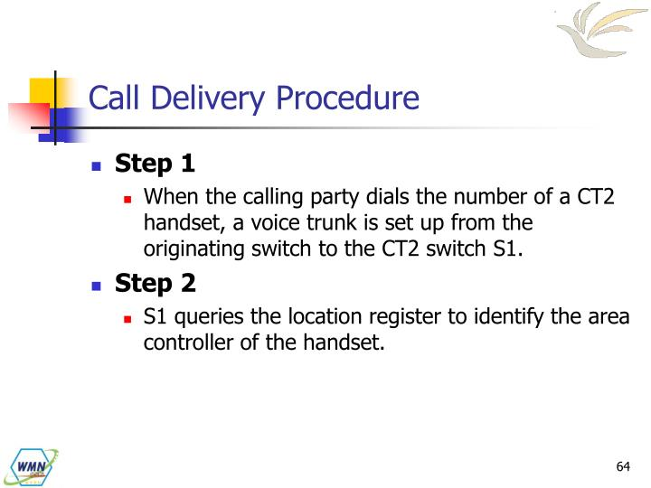 Call Delivery Procedure
