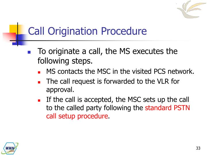 Call Origination Procedure