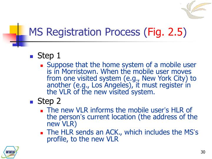 MS Registration Process (
