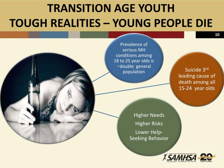 TRANSITION AGE YOUTH