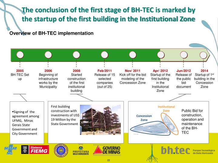 The conclusion of the first stage of BH-TEC is marked by the startup of the first building in the Institutional Zone