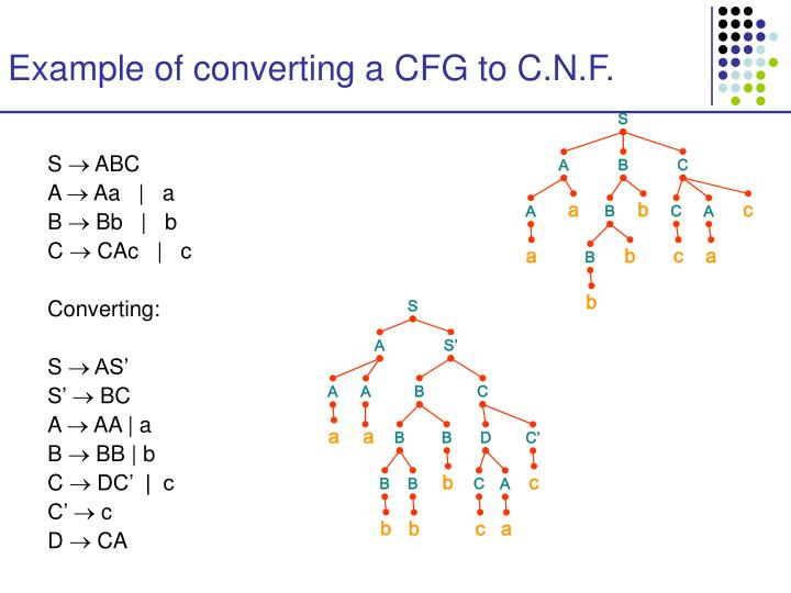 Example of converting a CFG to C.N.F.