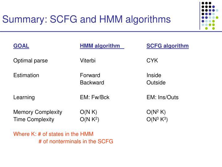 Summary: SCFG and HMM algorithms