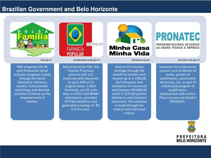 Brazilian Government and Belo Horizonte