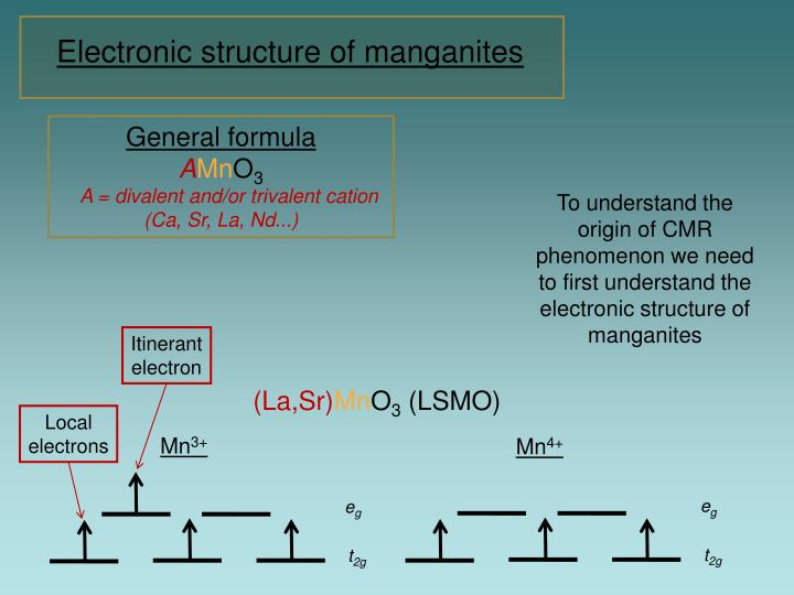 Electronic structure of manganites