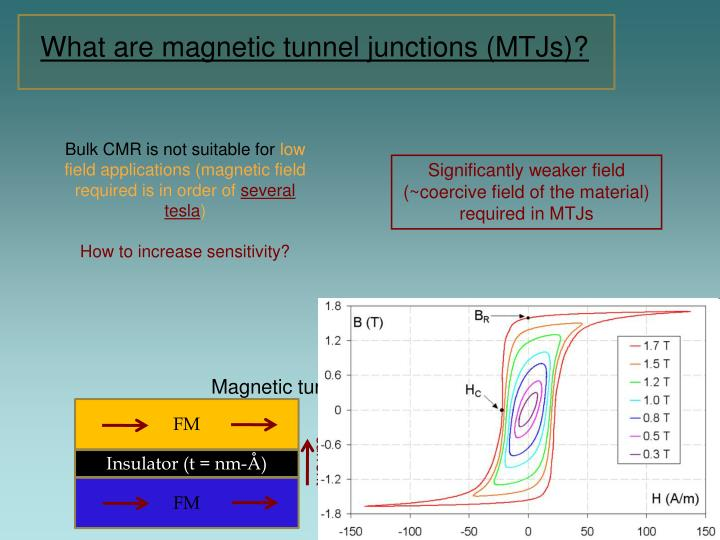 What are magnetic tunnel junctions (MTJs)?
